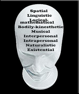 English: Multiple Intelligences
